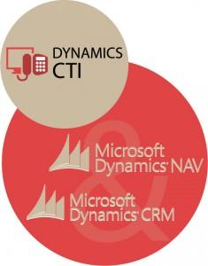 Dynamics CTI - Microsoft Dynamics NAV - Microsoft Dynamics CRM